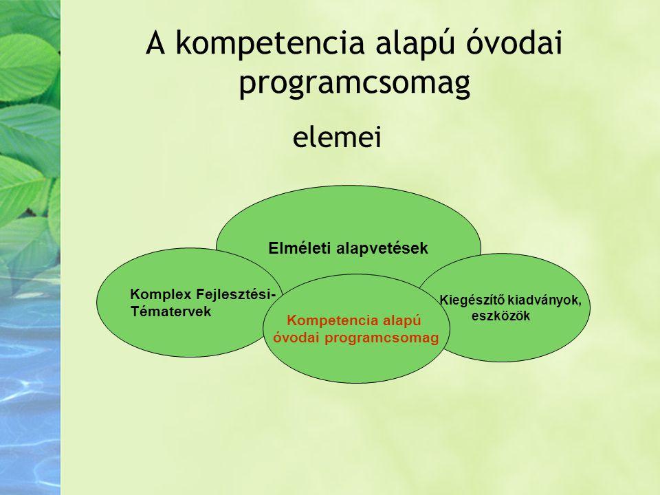 A kompetencia alapú óvodai programcsomag elemei Elméleti alapvetések Komplex Fejlesztési- Tématervek Kiegészítő kiadványok, eszközök Kompetencia alapú
