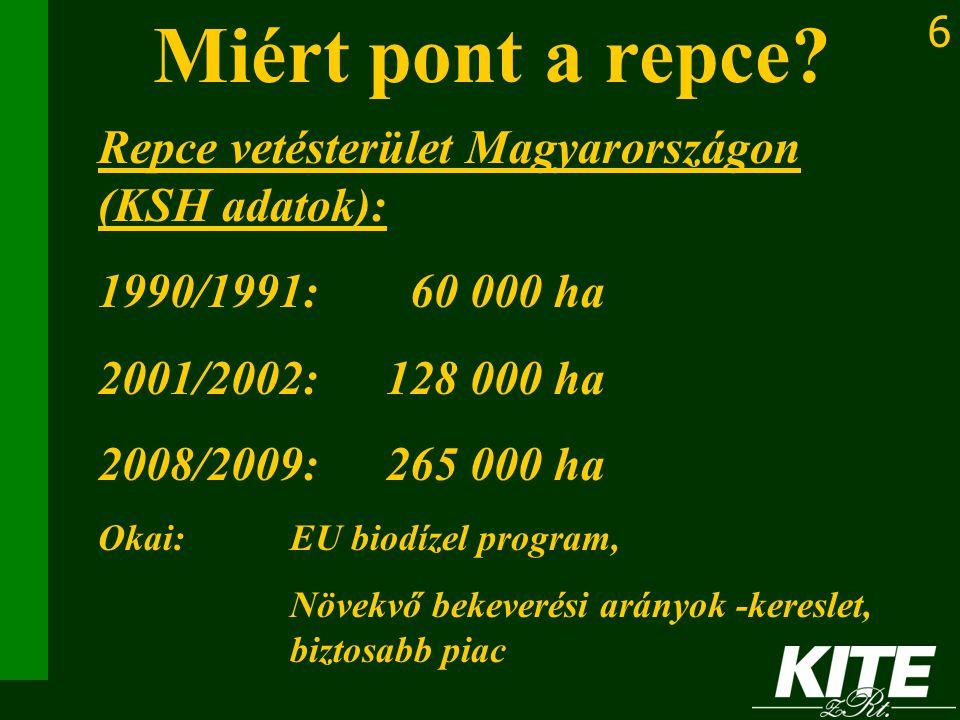 6 Miért pont a repce? Repce vetésterület Magyarországon (KSH adatok): 1990/1991: 60 000 ha 2001/2002: 128 000 ha 2008/2009:265 000 ha Okai: EU biodíze