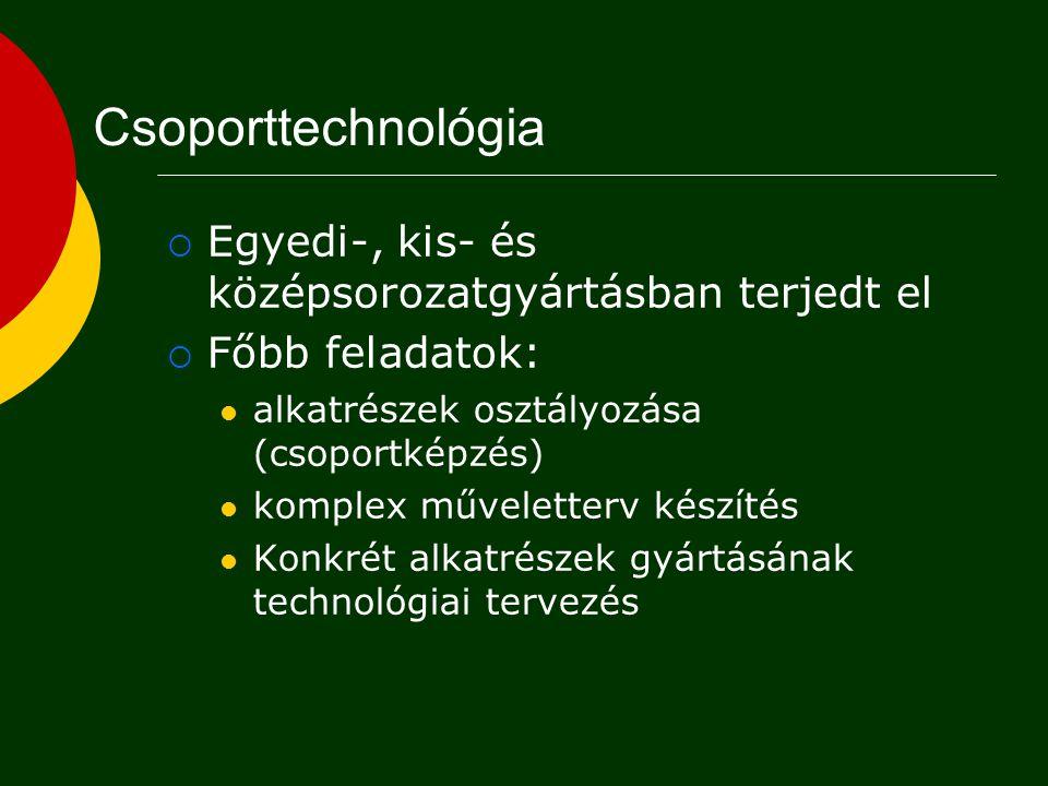  Egyedi-, kis- és középsorozatgyártásban terjedt el  Főbb feladatok:  alkatrészek osztályozása (csoportképzés)  komplex műveletterv készítés  Konkrét alkatrészek gyártásának technológiai tervezés Csoporttechnológia