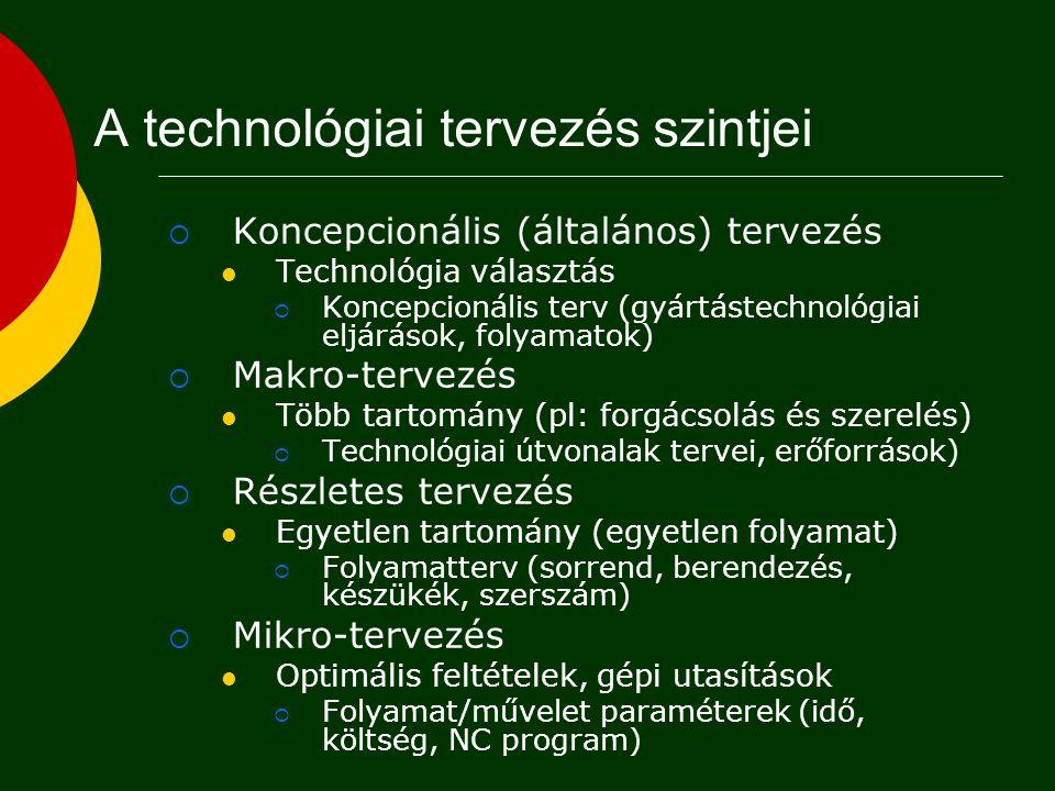  Koncepcionális (általános) tervezés  Technológia választás  Koncepcionális terv (gyártástechnológiai eljárások, folyamatok)  Makro-tervezés  Több tartomány (pl: forgácsolás és szerelés)  Technológiai útvonalak tervei, erőforrások)  Részletes tervezés  Egyetlen tartomány (egyetlen folyamat)  Folyamatterv (sorrend, berendezés, készükék, szerszám)  Mikro-tervezés  Optimális feltételek, gépi utasítások  Folyamat/művelet paraméterek (idő, költség, NC program) A technológiai tervezés szintjei