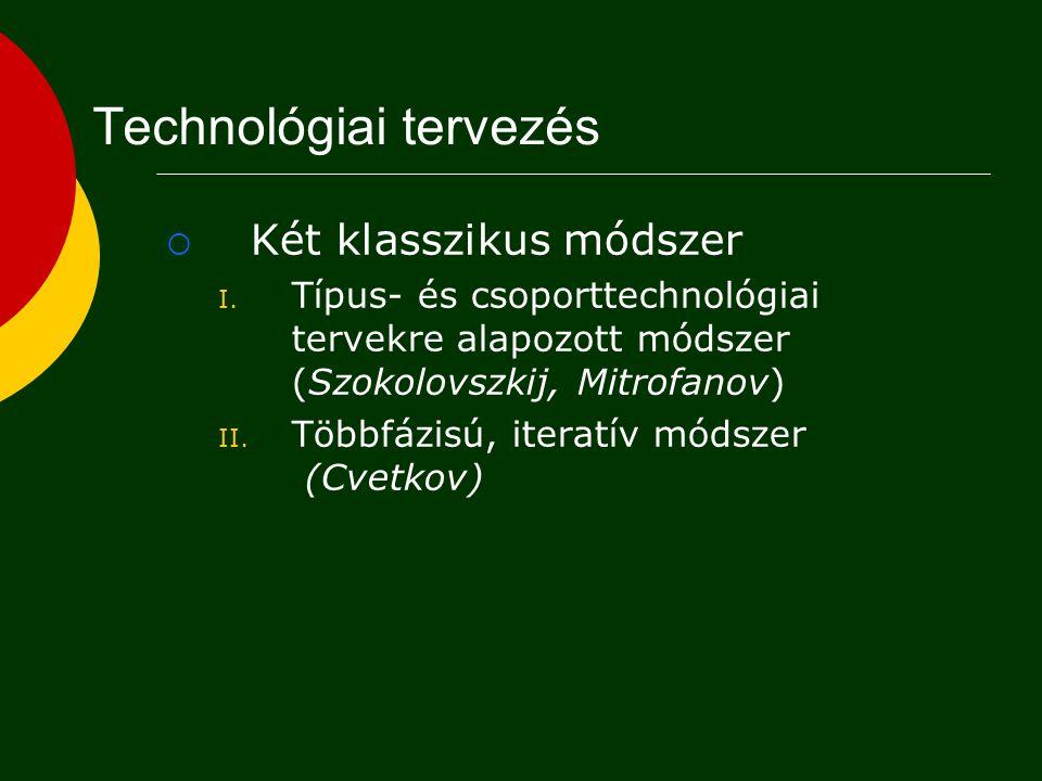 Két klasszikus módszer I.