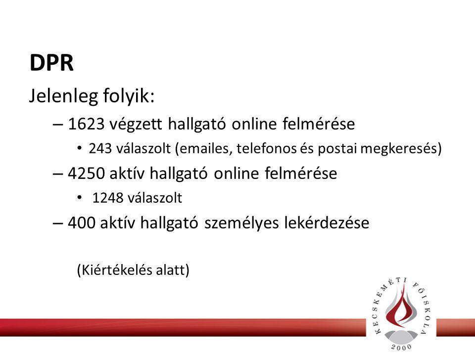 DPR Jelenleg folyik: – 1623 végzett hallgató online felmérése • 243 válaszolt (emailes, telefonos és postai megkeresés) – 4250 aktív hallgató online felmérése • 1248 válaszolt – 400 aktív hallgató személyes lekérdezése (Kiértékelés alatt)