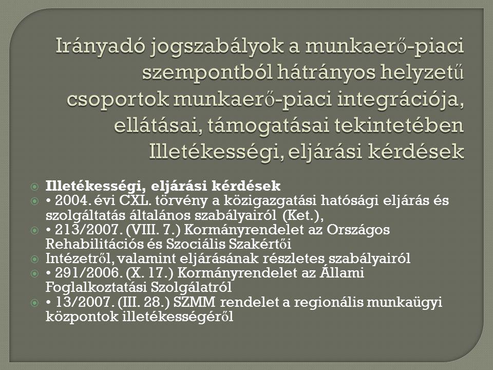  Illetékességi, eljárási kérdések  • 2004. évi CXL.
