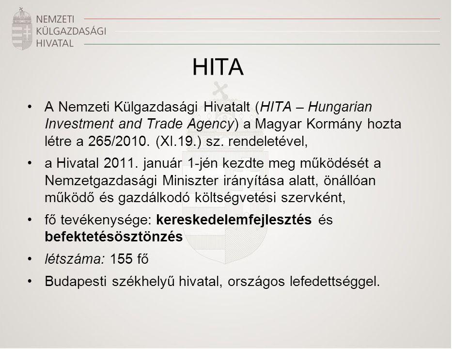 HITA •A Nemzeti Külgazdasági Hivatalt (HITA – Hungarian Investment and Trade Agency) a Magyar Kormány hozta létre a 265/2010.