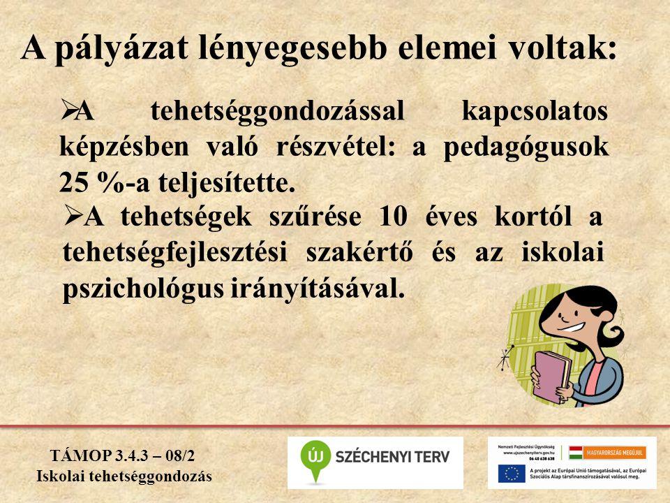 TEHETSÉG NAPJA TÁMOP 3.4.3 – 08/2 Iskolai tehetséggondozás