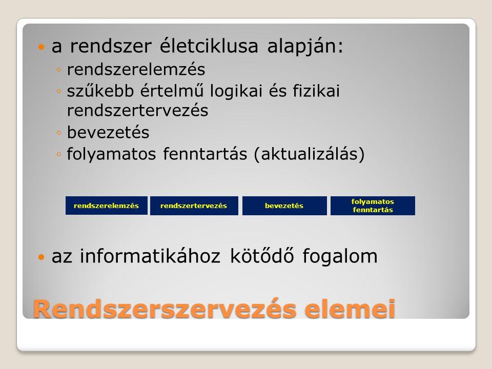 interfész  azt a felületet vagy közeget, ami az egyik rendszer outputját egy másik rendszer inputjához továbbítja.