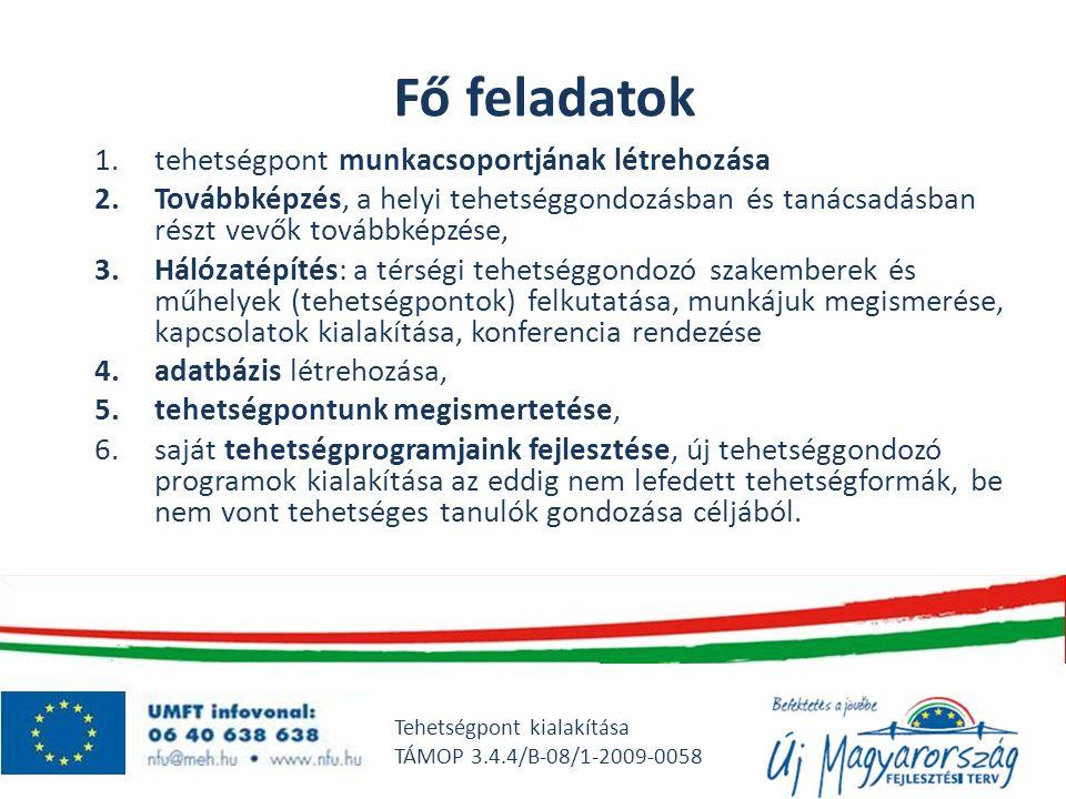 Fő feladatok 1.tehetségpont munkacsoportjának létrehozása 2.Továbbképzés, a helyi tehetséggondozásban és tanácsadásban részt vevők továbbképzése, 3.Hálózatépítés: a térségi tehetséggondozó szakemberek és műhelyek (tehetségpontok) felkutatása, munkájuk megismerése, kapcsolatok kialakítása, konferencia rendezése 4.adatbázis létrehozása, 5.tehetségpontunk megismertetése, 6.saját tehetségprogramjaink fejlesztése, új tehetséggondozó programok kialakítása az eddig nem lefedett tehetségformák, be nem vont tehetséges tanulók gondozása céljából.