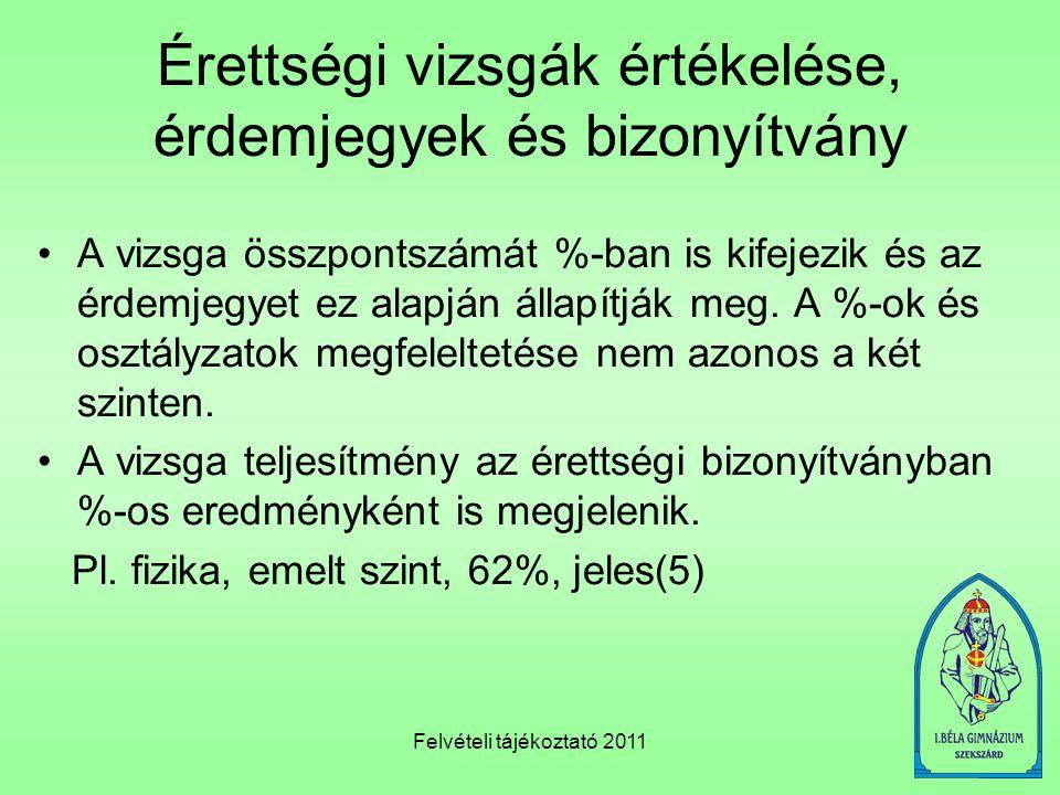 Felvételi tájékoztató 2011 Érettségi vizsgák értékelése, érdemjegyek és bizonyítvány •A vizsga összpontszámát %-ban is kifejezik és az érdemjegyet ez