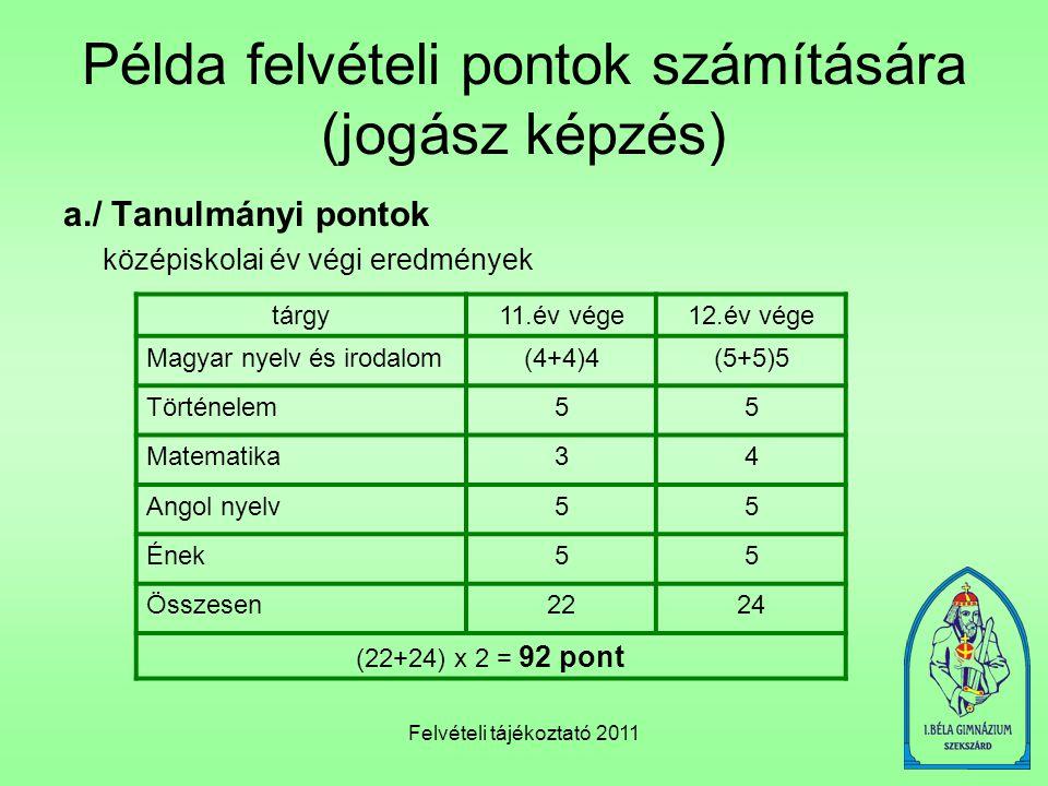 Felvételi tájékoztató 2011 Példa felvételi pontok számítására (jogász képzés) a./ Tanulmányi pontok középiskolai év végi eredmények tárgy11.év vége12.