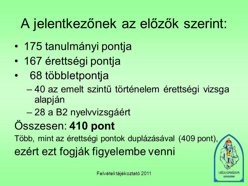 Felvételi tájékoztató 2011 A jelentkezőnek az előzők szerint: •175 tanulmányi pontja •167 érettségi pontja • 68 többletpontja –40 az emelt szintű tört