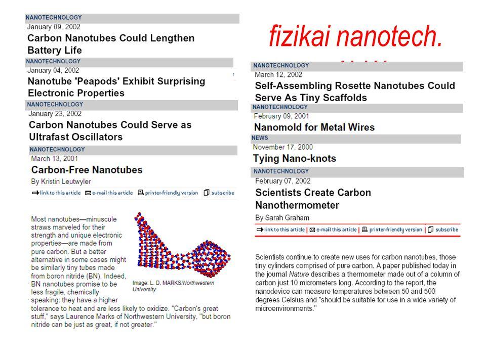 Nanomegmunkálás (1): • Keresztsugaras elrendezés: –Marás gallium ionokkal energia: 30 keV, sugárátmérő <10 nm –Megfigyelés a SEM szekunder elektron képén (FIB) : Ionsugaras marás • IN SITU ionsugaras marás (FIB) • FOLYAMATOS nyomonkövetése a SEM NAGY FELOLDÁSÚ SEI képén