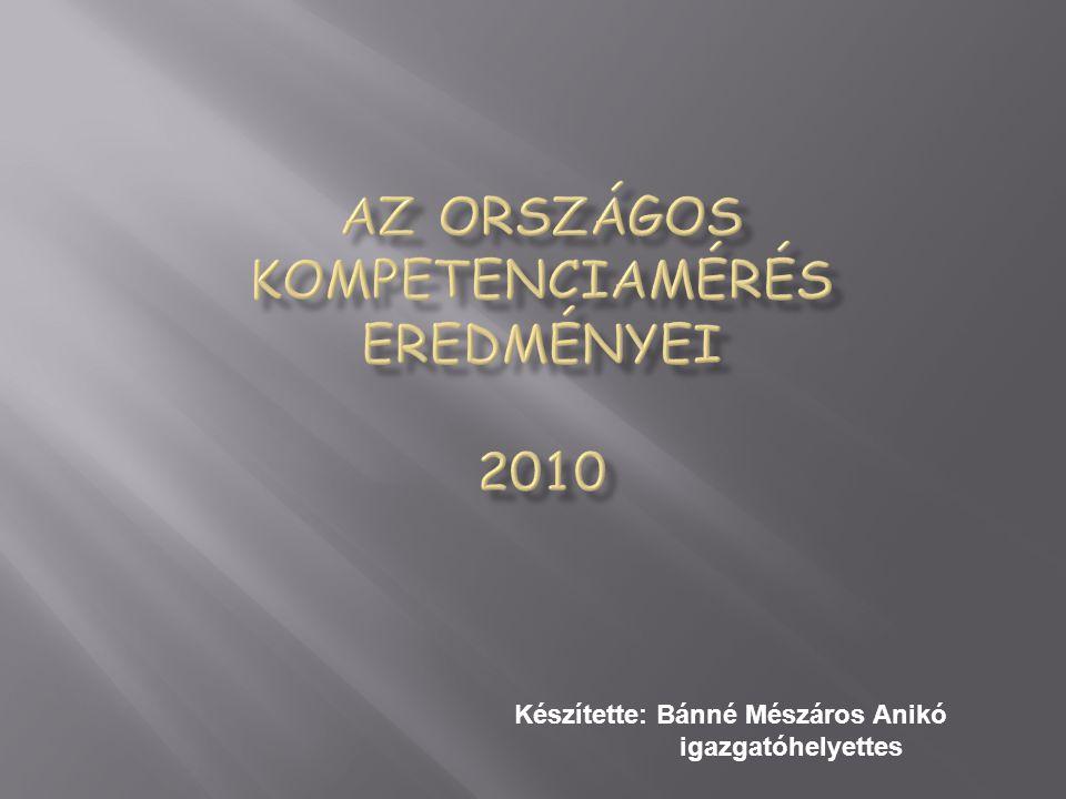 Készítette: Bánné Mészáros Anikó igazgatóhelyettes