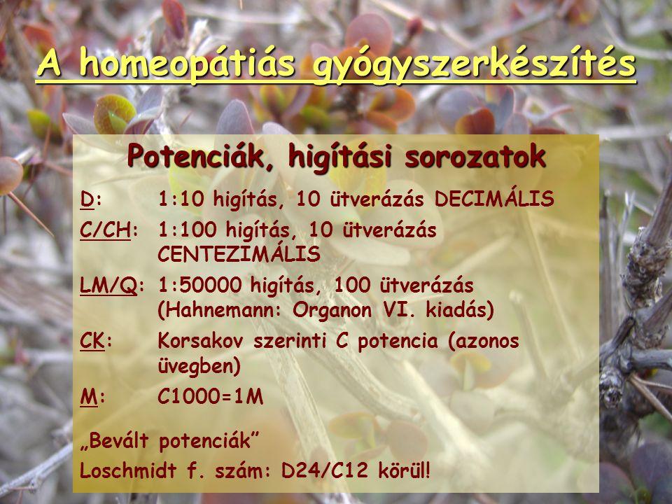 A homeopátiás gyógyszerkészítés Módszere:potenciálás Irodalma:   Hahnemann művei   Hivatalos előiratok, gyűjtemények HAB 2000   Homeopátiás gyóg