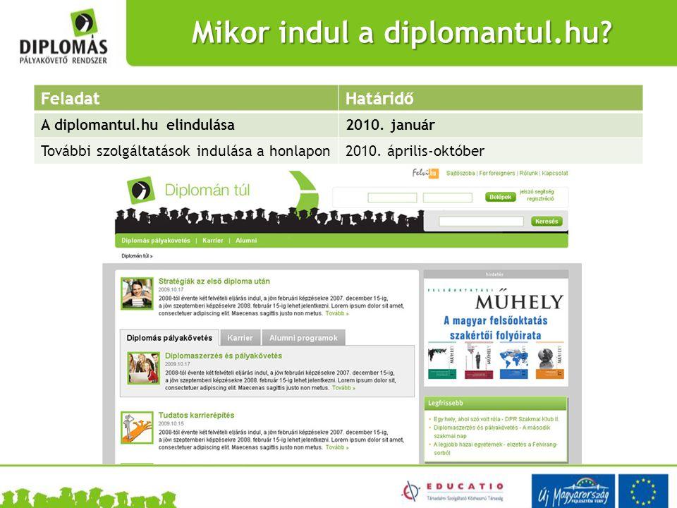 Mikor indul a diplomantul.hu. FeladatHatáridő A diplomantul.hu elindulása2010.