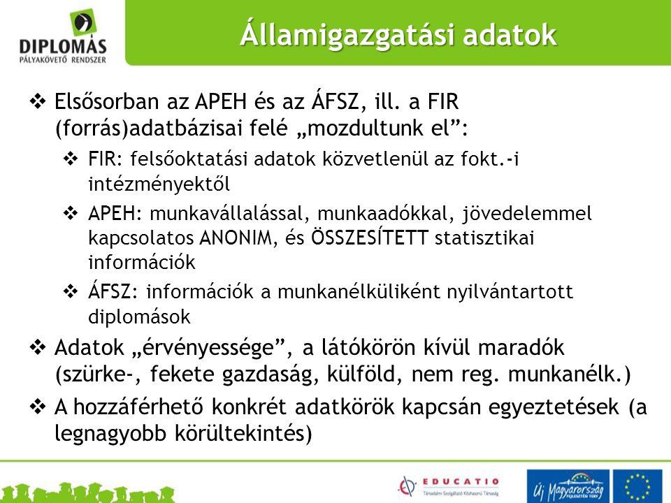 Államigazgatási adatok  Elsősorban az APEH és az ÁFSZ, ill.