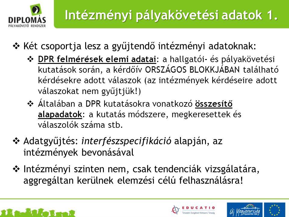 Intézményi pályakövetési adatok 1.