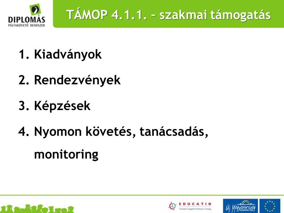 TÁMOP 4.1.1. – szakmai támogatás 1.Kiadványok 2.Rendezvények 3.Képzések 4.Nyomon követés, tanácsadás, monitoring