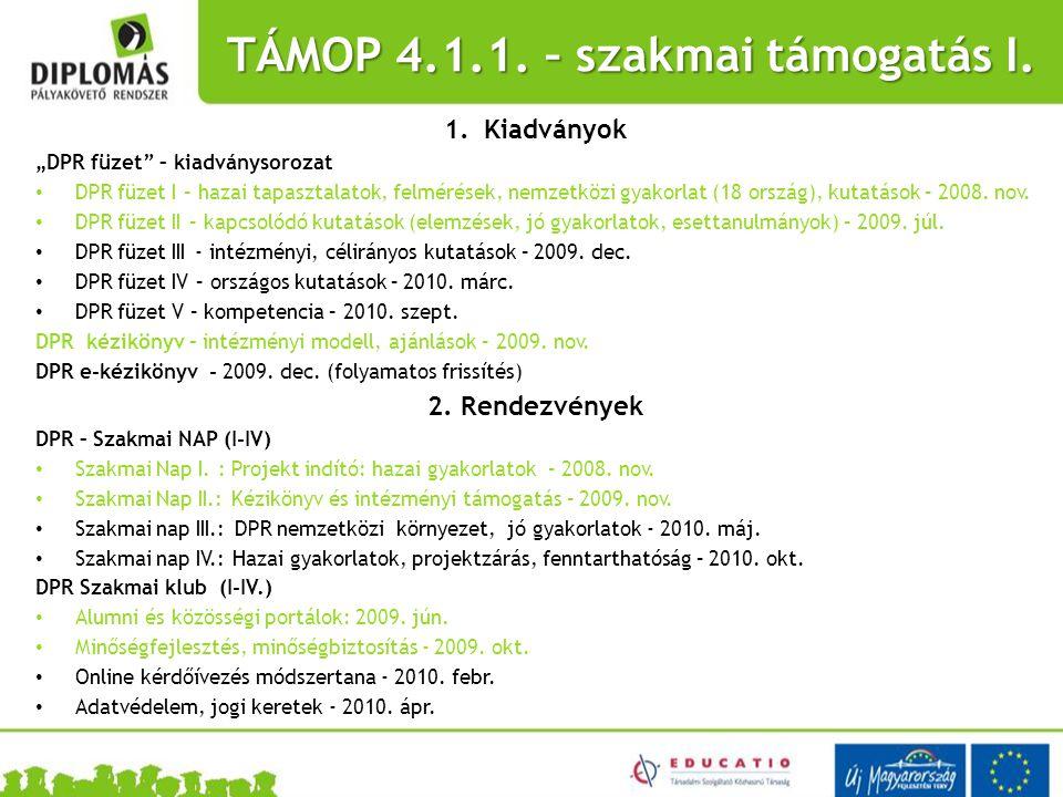 3.Képzések Továbbképzések: 2010.