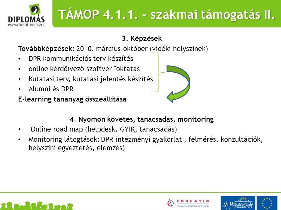 3. Képzések Továbbképzések: 2010. március-október (vidéki helyszínek) • DPR kommunikációs terv készítés • online kérdőívező szoftver