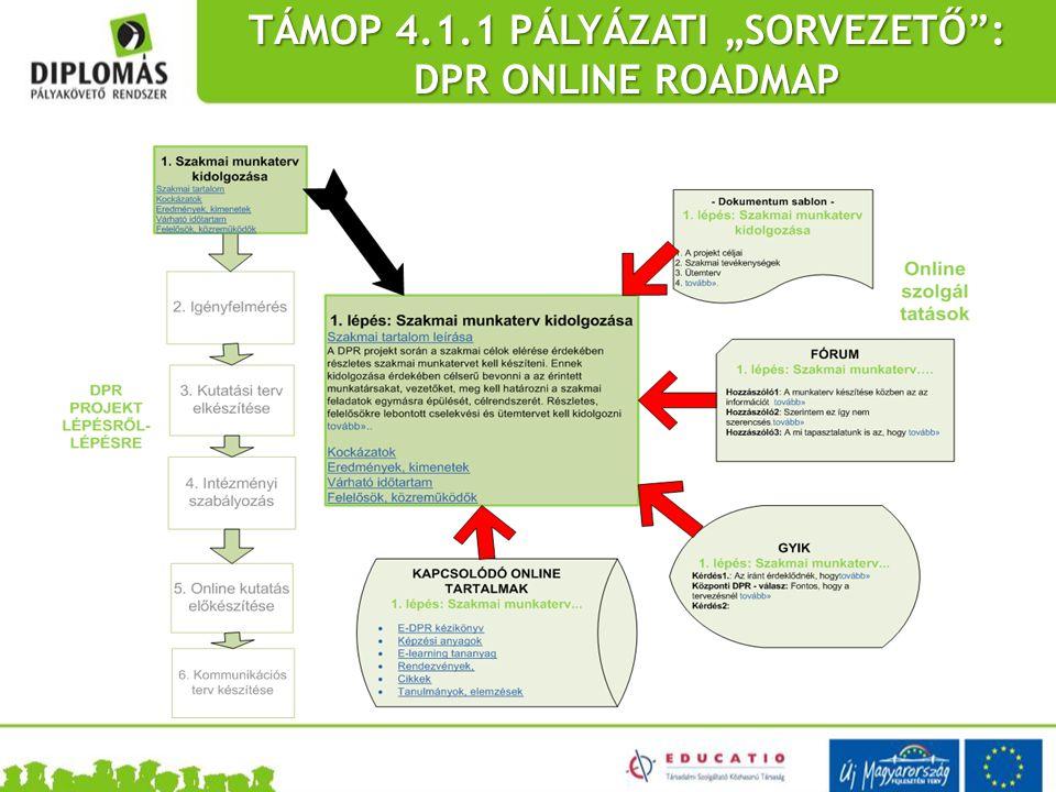 """TÁMOP 4.1.1 PÁLYÁZATI """"SORVEZETŐ : DPR ONLINE ROADMAP"""