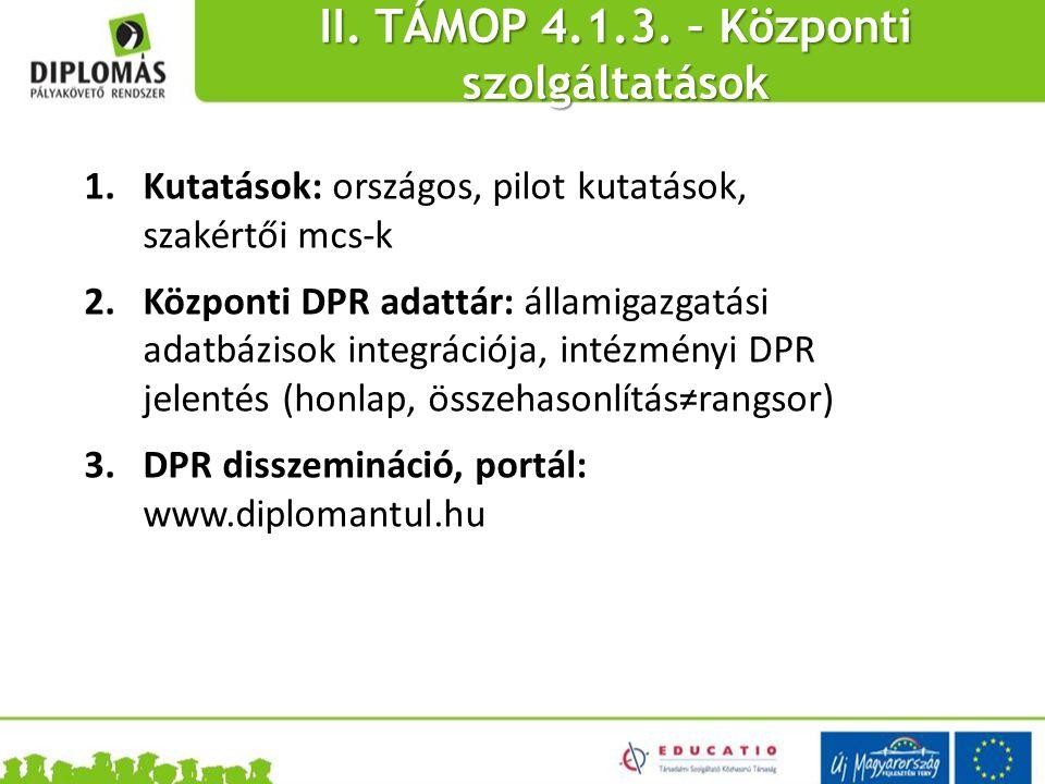 II. TÁMOP 4.1.3. – Központi szolgáltatások 1.Kutatások: országos, pilot kutatások, szakértői mcs-k 2.Központi DPR adattár: államigazgatási adatbázisok