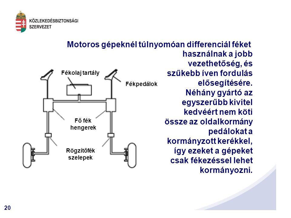 20 Fékolaj tartály Fő fék hengerek Fékpedálok Rögzítőfék szelepek Motoros gépeknél túlnyomóan differenciál féket használnak a jobb vezethetőség, és szűkebb íven fordulás elősegítésére.