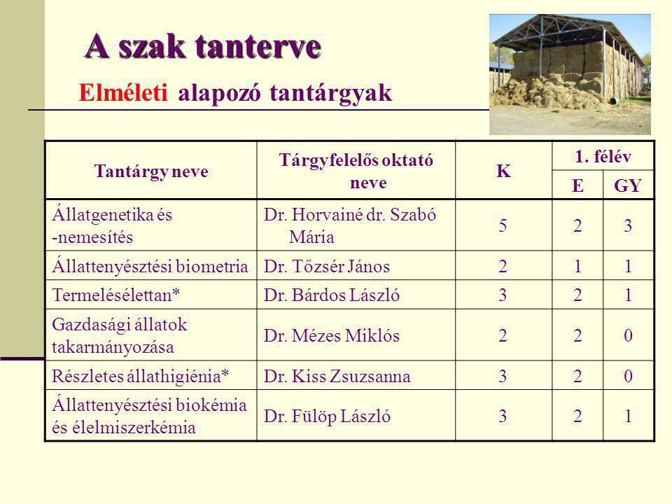 A szak tanterve Elméleti alapozó tantárgyak Tantárgy neve Tárgyfelelős oktató neve K 1. félév EGY Állatgenetika és -nemesítés Dr. Horvainé dr. Szabó M