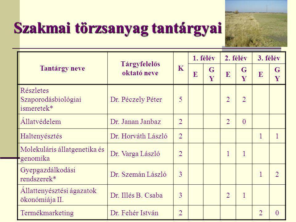 Szakmai törzsanyag tantárgyai Tantárgy neve Tárgyfelelős oktató neve K 1. félév2. félév3. félév E GYGY E GYGY E GYGY Részletes Szaporodásbiológiai ism