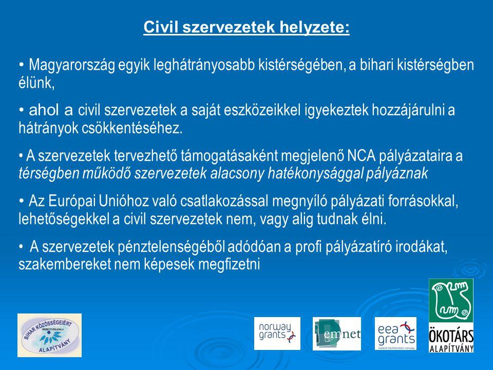 Civil szervezetek helyzete: • Magyarország egyik leghátrányosabb kistérségében, a bihari kistérségben élünk, • ahol a civil szervezetek a saját eszközeikkel igyekeztek hozzájárulni a hátrányok csökkentéséhez.