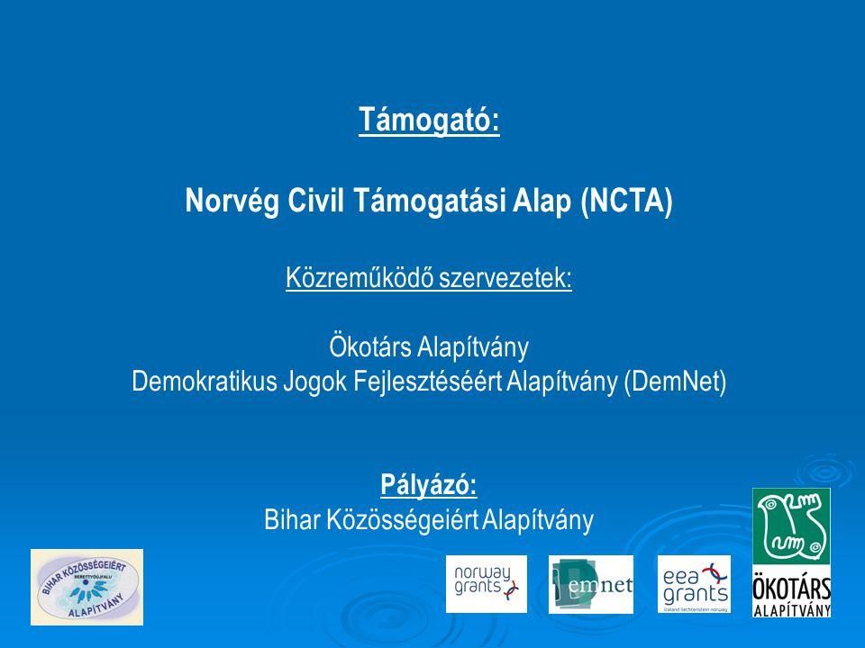 Támogató: Norvég Civil Támogatási Alap (NCTA) Közreműködő szervezetek: Ökotárs Alapítvány Demokratikus Jogok Fejlesztéséért Alapítvány (DemNet) Pályázó: Bihar Közösségeiért Alapítvány