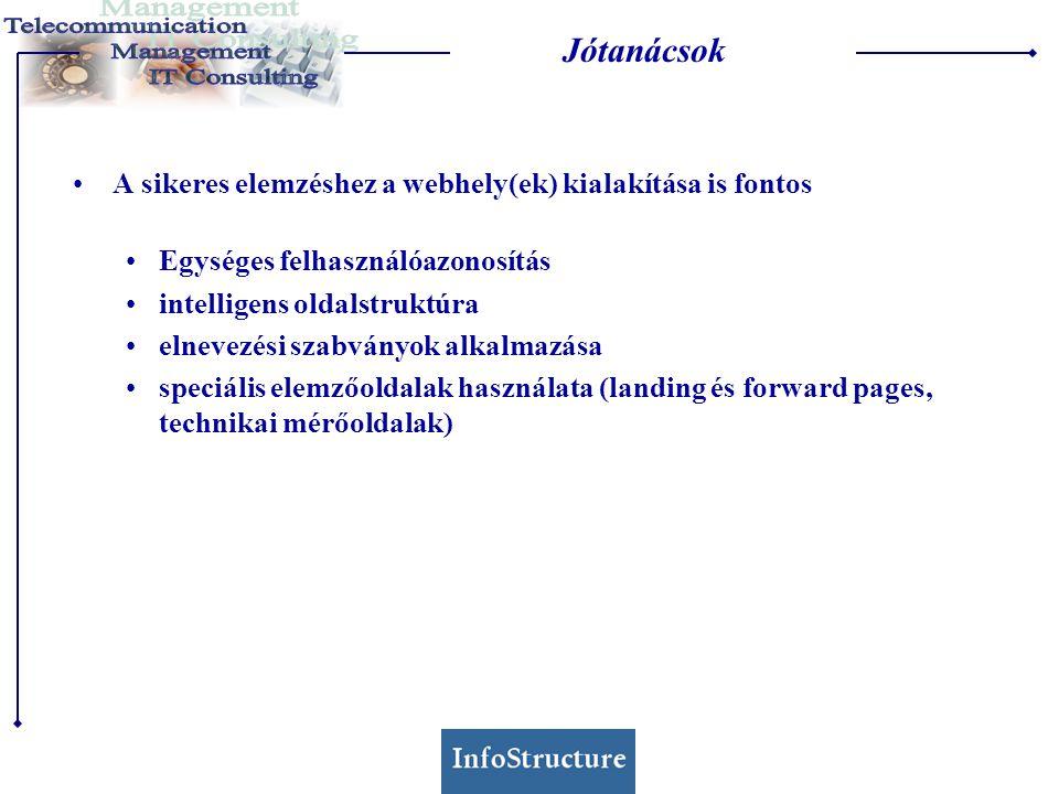 Jótanácsok •A sikeres elemzéshez a webhely(ek) kialakítása is fontos •Egységes felhasználóazonosítás •intelligens oldalstruktúra •elnevezési szabványo