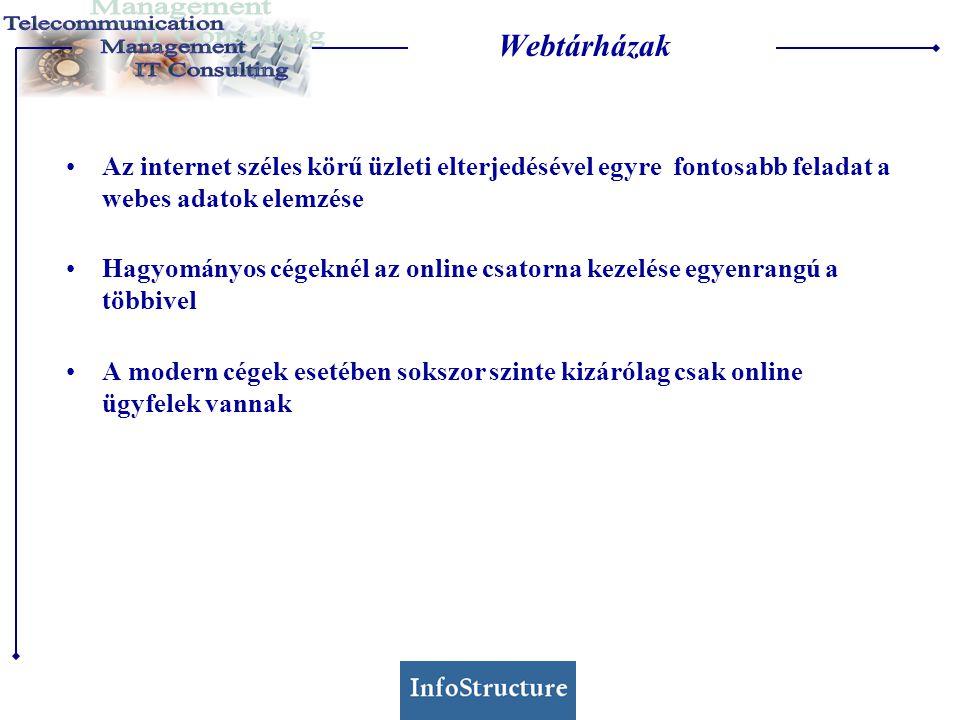Webtárházak •Az internet széles körű üzleti elterjedésével egyre fontosabb feladat a webes adatok elemzése •Hagyományos cégeknél az online csatorna ke