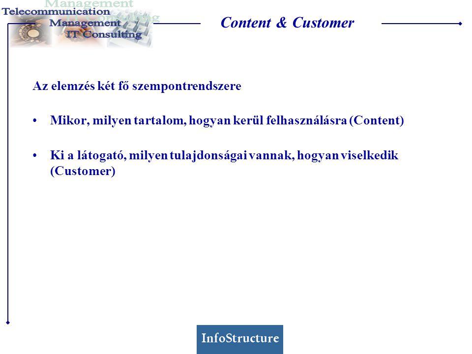 Content & Customer Az elemzés két fő szempontrendszere •Mikor, milyen tartalom, hogyan kerül felhasználásra (Content) •Ki a látogató, milyen tulajdons
