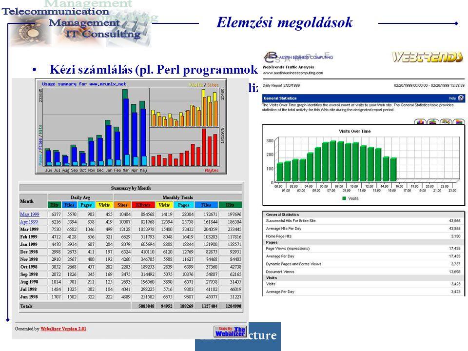 Elemzési megoldások •Kézi számlálás (pl. Perl programmokkal) •Ingyenes elemzőeszközök (pl. Webalizer) •Dobozos termékek (pl. Webtrends) •Mérőszolgálat