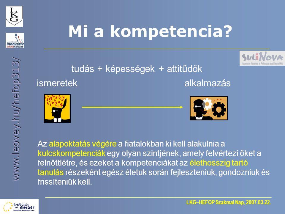 LKG–HEFOP Szakmai Nap, 2007.03.22. www.leovey.hu/hefop313 / Mi a kompetencia.