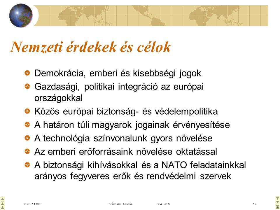 2001.11.08.Várhalmi Miklós 2.4.0.0.0.17 Nemzeti érdekek és célok Demokrácia, emberi és kisebbségi jogok Gazdasági, politikai integráció az európai országokkal Közös európai biztonság- és védelempolitika A határon túli magyarok jogainak érvényesítése A technológia színvonalunk gyors növelése Az emberi erőforrásaink növelése oktatással A biztonsági kihívásokkal és a NATO feladatainkkal arányos fegyveres erők és rendvédelmi szervek