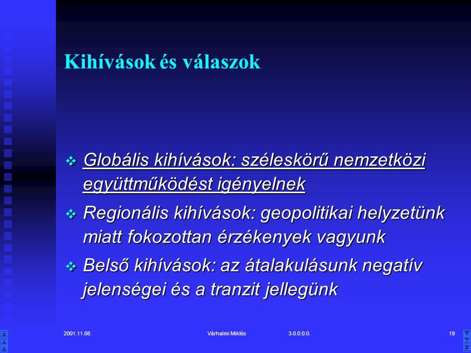 2001.11.08.Várhalmi Miklós 3.0.0.0.0.19 Kihívások és válaszok  Globális kihívások: széleskörű nemzetközi együttműködést igényelnek  Regionális kihívások: geopolitikai helyzetünk miatt fokozottan érzékenyek vagyunk  Belső kihívások: az átalakulásunk negatív jelenségei és a tranzit jellegünk
