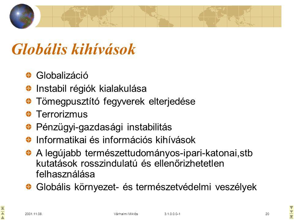 2001.11.08.Várhalmi Miklós 3.1.0.0.0-120 Globális kihívások Globalizáció Instabil régiók kialakulása Tömegpusztító fegyverek elterjedése Terrorizmus Pénzügyi-gazdasági instabilitás Informatikai és információs kihívások A legújabb természettudományos-ipari-katonai,stb kutatások rosszindulatú és ellenőrizhetetlen felhasználása Globális környezet- és természetvédelmi veszélyek