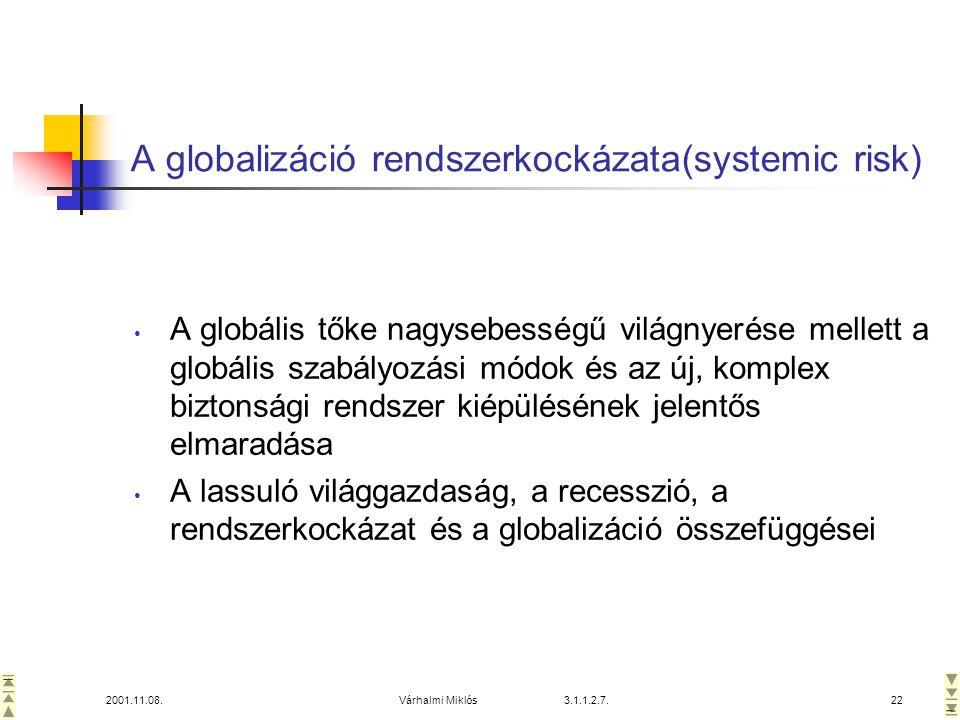 2001.11.08.Várhalmi Miklós 3.1.1.2.7.22 A globalizáció rendszerkockázata(systemic risk) • A globális tőke nagysebességű világnyerése mellett a globális szabályozási módok és az új, komplex biztonsági rendszer kiépülésének jelentős elmaradása • A lassuló világgazdaság, a recesszió, a rendszerkockázat és a globalizáció összefüggései