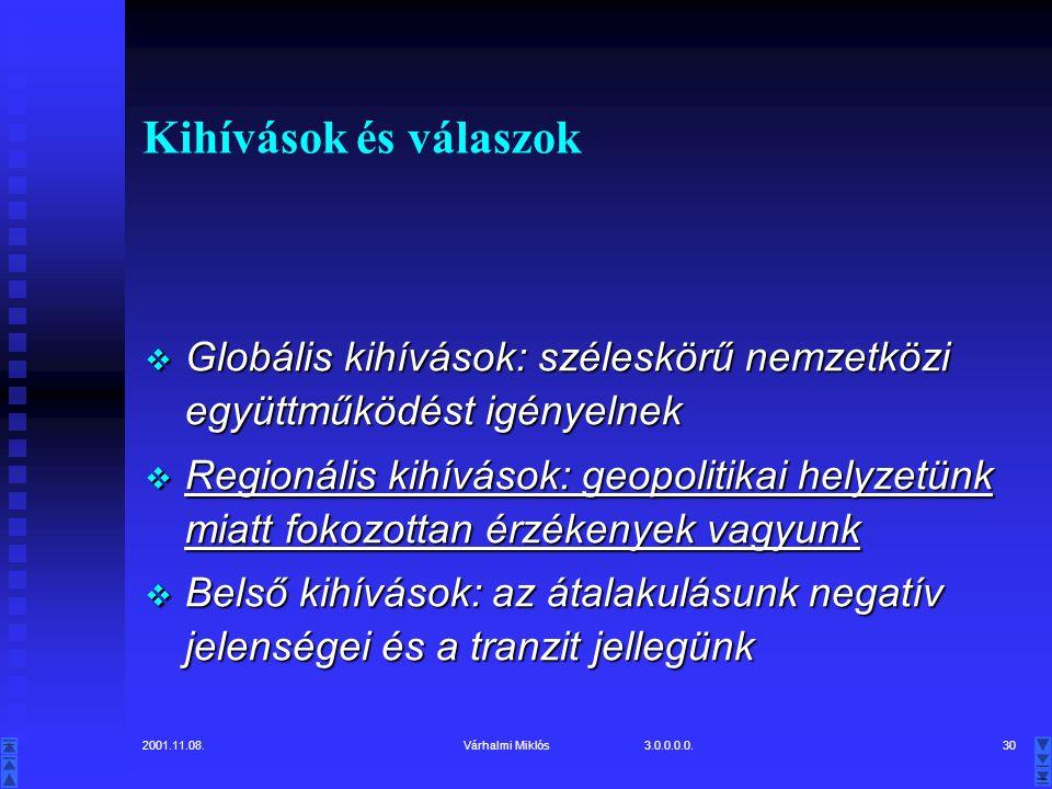 2001.11.08.Várhalmi Miklós 3.0.0.0.0.30 Kihívások és válaszok  Globális kihívások: széleskörű nemzetközi együttműködést igényelnek  Regionális kihívások: geopolitikai helyzetünk miatt fokozottan érzékenyek vagyunk  Belső kihívások: az átalakulásunk negatív jelenségei és a tranzit jellegünk