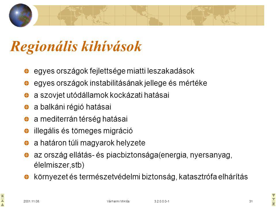 2001.11.08.Várhalmi Miklós 3.2.0.0.0-131 Regionális kihívások egyes országok fejlettsége miatti leszakadások egyes országok instabilitásának jellege és mértéke a szovjet utódállamok kockázati hatásai a balkáni régió hatásai a mediterrán térség hatásai illegális és tömeges migráció a határon túli magyarok helyzete az ország ellátás- és piacbiztonsága(energia, nyersanyag, élelmiszer,stb) környezet és természetvédelmi biztonság, katasztrófa elhárítás
