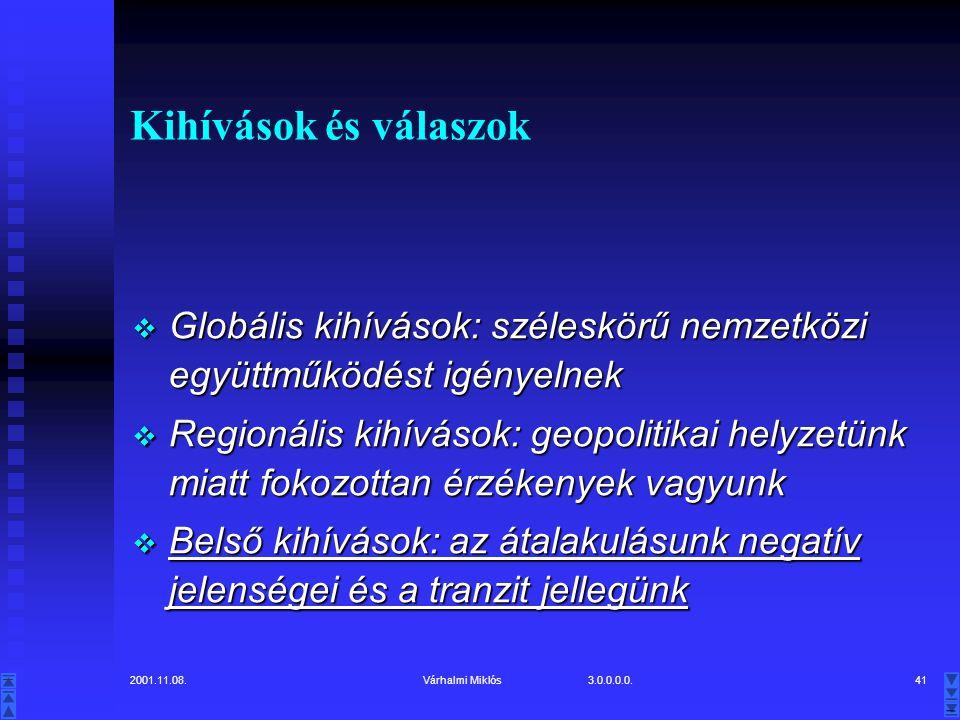 2001.11.08.Várhalmi Miklós 3.0.0.0.0.41 Kihívások és válaszok  Globális kihívások: széleskörű nemzetközi együttműködést igényelnek  Regionális kihívások: geopolitikai helyzetünk miatt fokozottan érzékenyek vagyunk  Belső kihívások: az átalakulásunk negatív jelenségei és a tranzit jellegünk