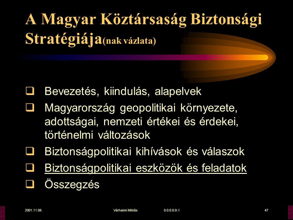2001.11.08.Várhalmi Miklós 0.0.0.0.0-147 A Magyar Köztársaság Biztonsági Stratégiája (nak vázlata)  Bevezetés, kiindulás, alapelvek  Magyarország geopolitikai környezete, adottságai, nemzeti értékei és érdekei, történelmi változások  Biztonságpolitikai kihívások és válaszok  Biztonságpolitikai eszközök és feladatok  Összegzés
