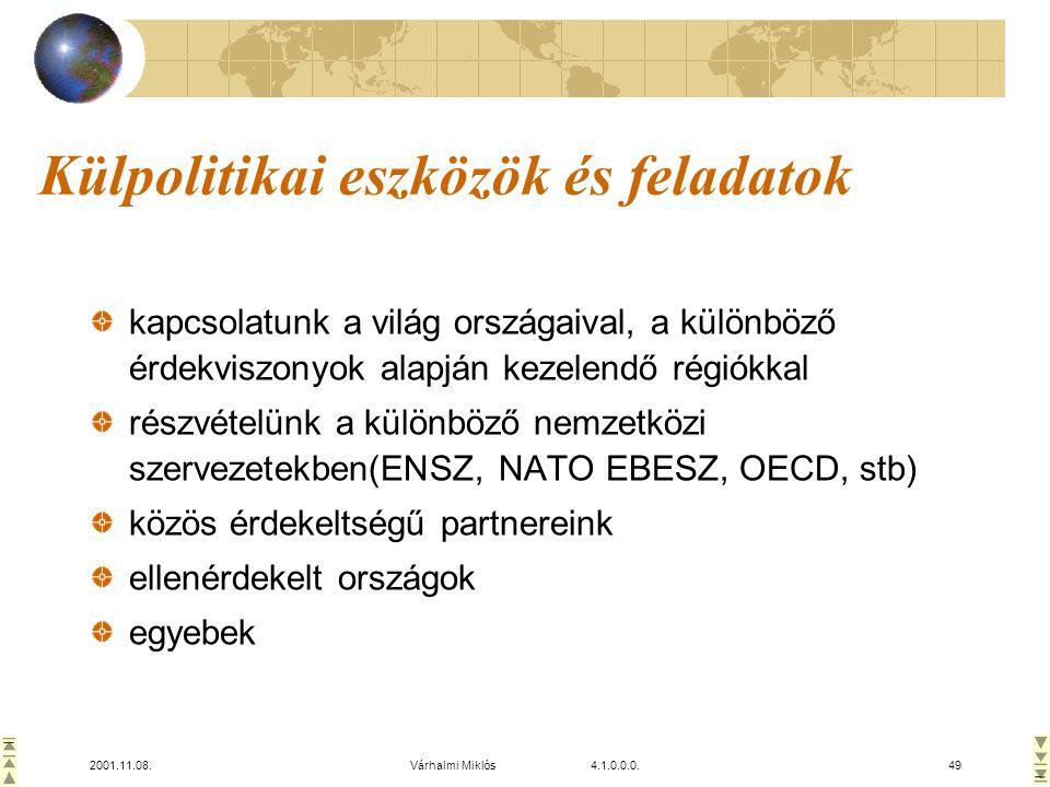 2001.11.08.Várhalmi Miklós 4.1.0.0.0.49 Külpolitikai eszközök és feladatok kapcsolatunk a világ országaival, a különböző érdekviszonyok alapján kezelendő régiókkal részvételünk a különböző nemzetközi szervezetekben(ENSZ, NATO EBESZ, OECD, stb) közös érdekeltségű partnereink ellenérdekelt országok egyebek