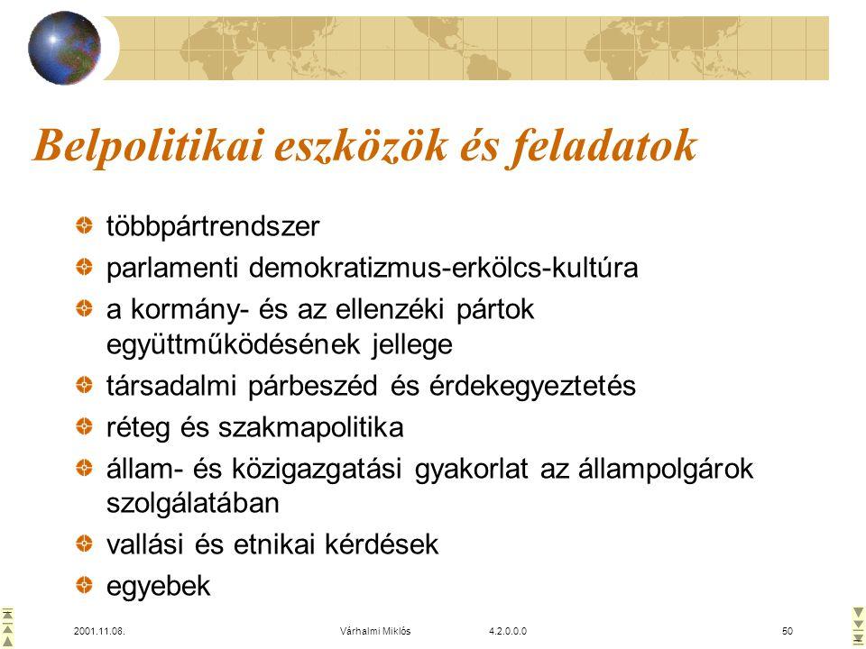2001.11.08.Várhalmi Miklós 4.2.0.0.050 Belpolitikai eszközök és feladatok többpártrendszer parlamenti demokratizmus-erkölcs-kultúra a kormány- és az ellenzéki pártok együttműködésének jellege társadalmi párbeszéd és érdekegyeztetés réteg és szakmapolitika állam- és közigazgatási gyakorlat az állampolgárok szolgálatában vallási és etnikai kérdések egyebek