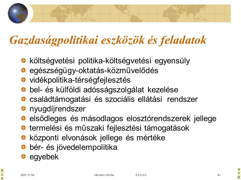 2001.11.08.Várhalmi Miklós 4.3.0.0.0.51 Gazdaságpolitikai eszközök és feladatok költségvetési politika-költségvetési egyensúly egészségügy-oktatás-közművelődés vidékpolitika-térségfejlesztés bel- és külföldi adósságszolgálat kezelése családtámogatási és szociális ellátási rendszer nyugdíjrendszer elsődleges és másodlagos elosztórendszerek jellege termelési és műszaki fejlesztési támogatások központi elvonások jellege és mértéke bér- és jövedelempolitika egyebek