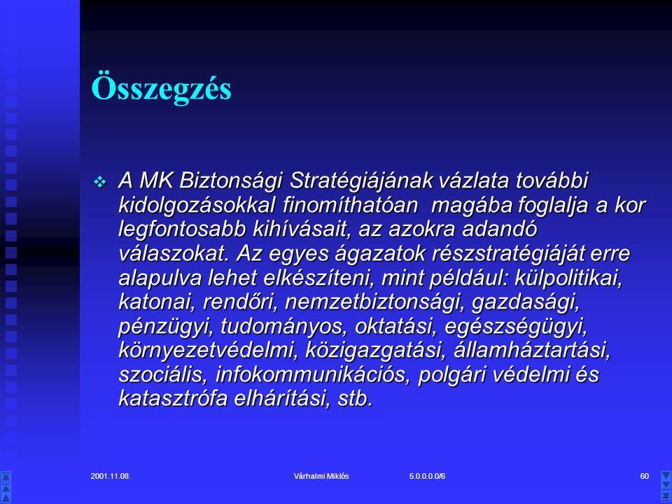 2001.11.08.Várhalmi Miklós 5.0.0.0.0/660 Összegzés  A MK Biztonsági Stratégiájának vázlata további kidolgozásokkal finomíthatóan magába foglalja a kor legfontosabb kihívásait, az azokra adandó válaszokat.