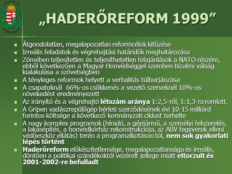 """""""HADERŐREFORM 1999  Átgondolatlan, megalapozatlan reformcélok kitűzése  Irreális feladatok és végrehajtási határidők meghatározása  Zömében teljesítetlen és teljesíthetetlen felajánlások a NATO részére, ebből következően a Magyar Honvédséggel szemben bizalmi válság kialakulása a szövetségben  A tényleges reformok helyett a verbalitás túlburjánzása  A csapatoknál 66%-os csökkenés a vezető szerveknél 10%-os növekedést eredményezett  Az irányító és a végrehajtó létszám aránya 1:2,5-ről, 1:1,3-ra romlott."""