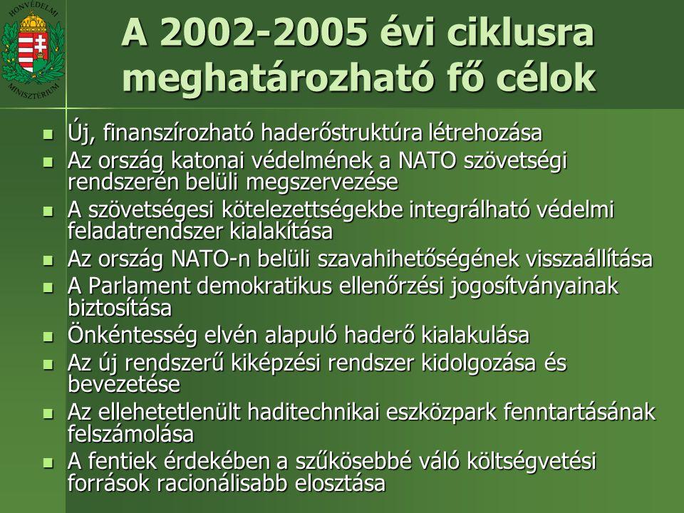 A 2002-2005 évi ciklusra meghatározható fő célok  Új, finanszírozható haderőstruktúra létrehozása  Az ország katonai védelmének a NATO szövetségi rendszerén belüli megszervezése  A szövetségesi kötelezettségekbe integrálható védelmi feladatrendszer kialakítása  Az ország NATO-n belüli szavahihetőségének visszaállítása  A Parlament demokratikus ellenőrzési jogosítványainak biztosítása  Önkéntesség elvén alapuló haderő kialakulása  Az új rendszerű kiképzési rendszer kidolgozása és bevezetése  Az ellehetetlenült haditechnikai eszközpark fenntartásának felszámolása  A fentiek érdekében a szűkösebbé váló költségvetési források racionálisabb elosztása
