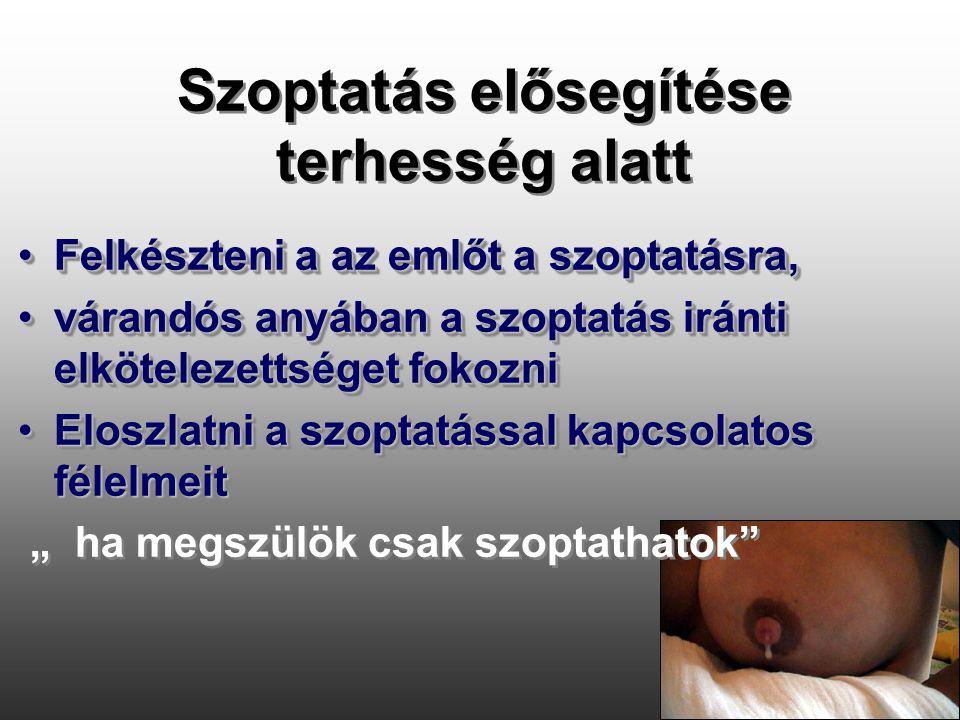 """Szoptatás elősegítése terhesség alatt •Felkészteni a az emlőt a szoptatásra, •várandós anyában a szoptatás iránti elkötelezettséget fokozni •Eloszlatni a szoptatással kapcsolatos félelmeit """" ha megszülök csak szoptathatok •Felkészteni a az emlőt a szoptatásra, •várandós anyában a szoptatás iránti elkötelezettséget fokozni •Eloszlatni a szoptatással kapcsolatos félelmeit """" ha megszülök csak szoptathatok"""
